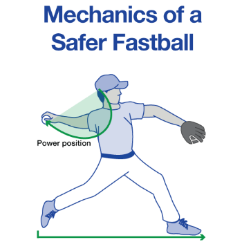 Mayo Clinic Pitching Power Position
